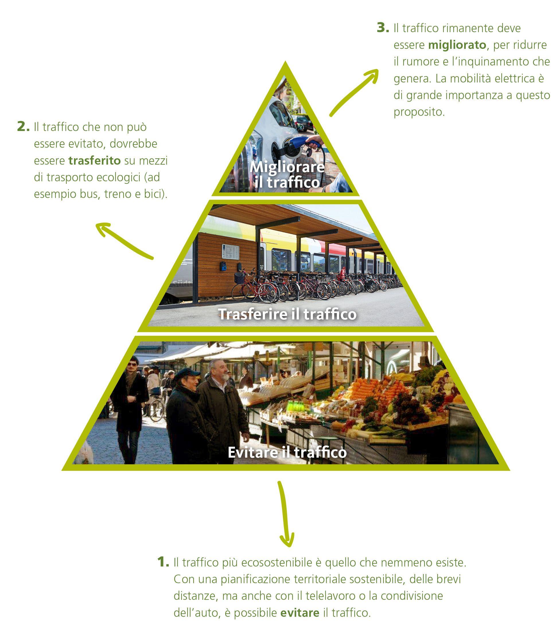 Piramide_ita.jpg