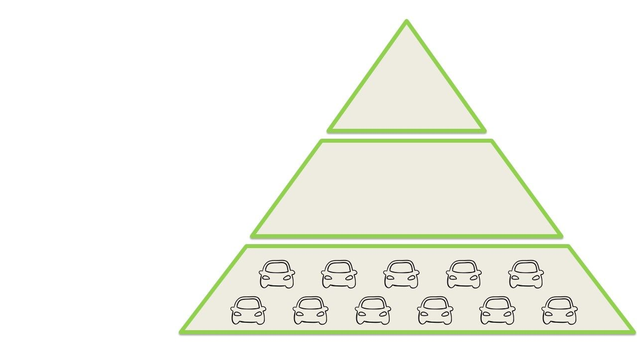 Piramide_mobilita_sostenibile__1_.JPG