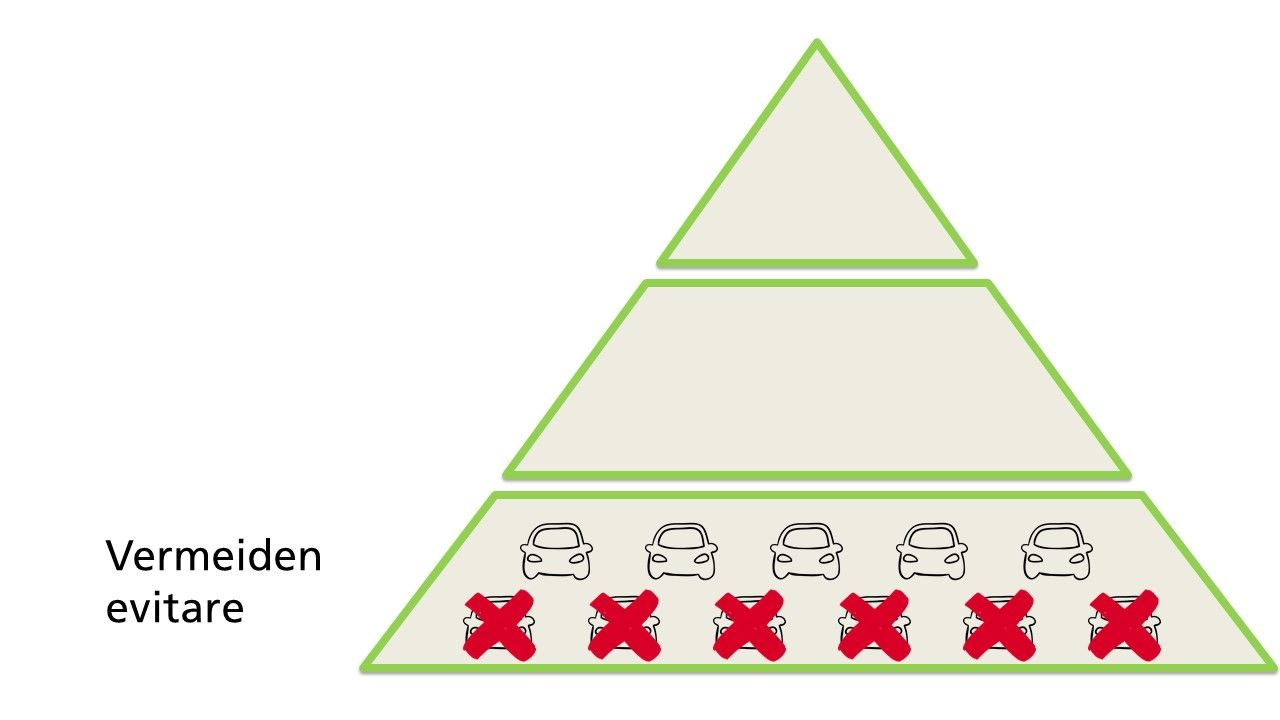 Piramide_mobilita_sostenibile__2_.JPG