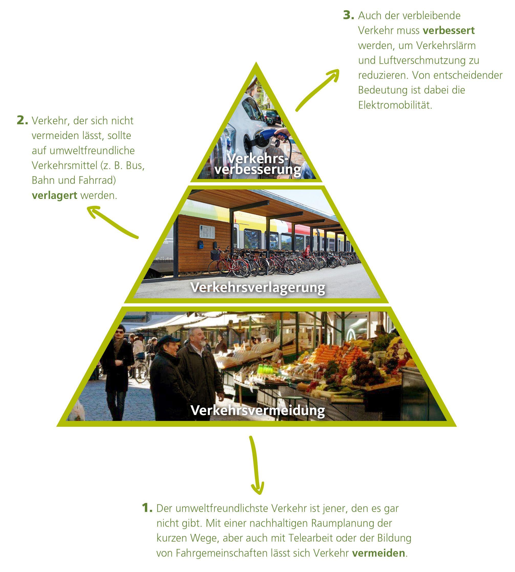 piramide_-_DE.jpg